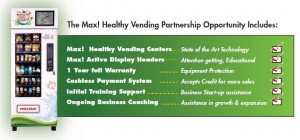 Healthy vending business opportunity Canada